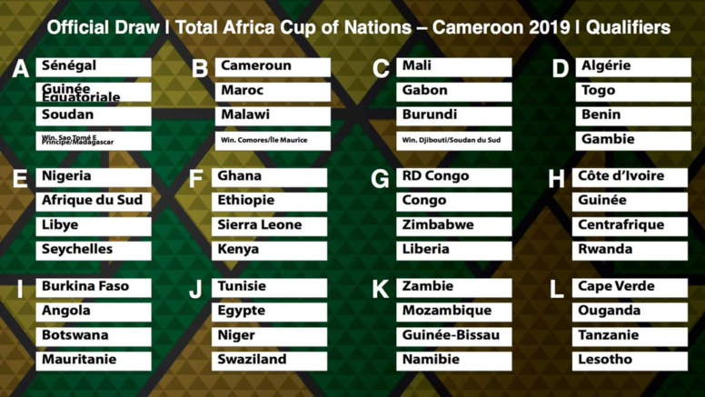 Eliminatoires CAN Cameroun 2019: le Sénégal dans le groupe A