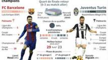 LdC : Barça-Juve, les compos probables