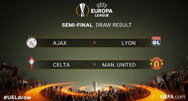 Europa League : le tirage complet des demies !