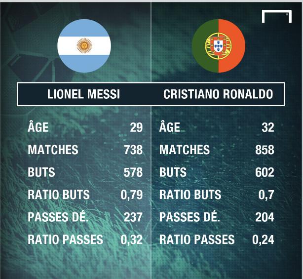 Cristiano Ronaldo se donne le temps de la réflexion — Transfert