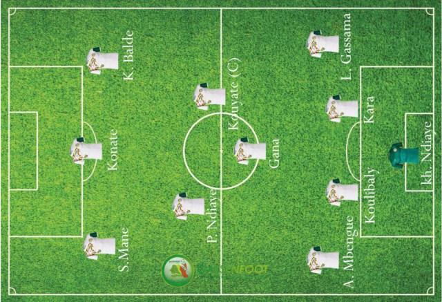 Mondial 2018, Cap Vert vs Sénégal: Onze probable des Lions