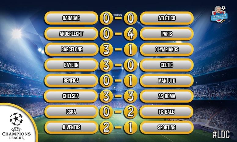 Ligue des champions: les résultats de la soirée