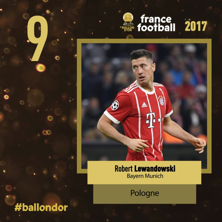 Ballon d'or France football 2017 : Lewandowski en 9e position