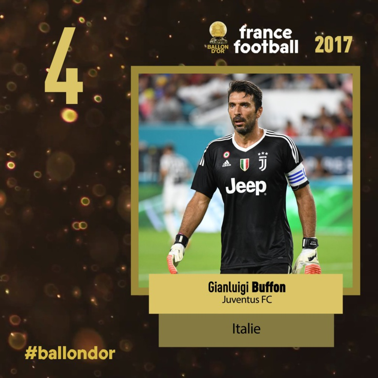 Ballon d'or France football 2017 : Le 4e est Buffon