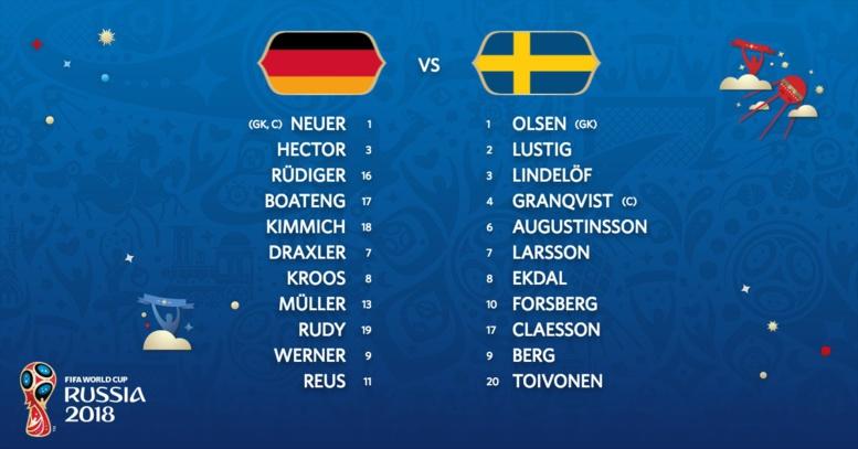 Allemagne-Suède : les compos officielles
