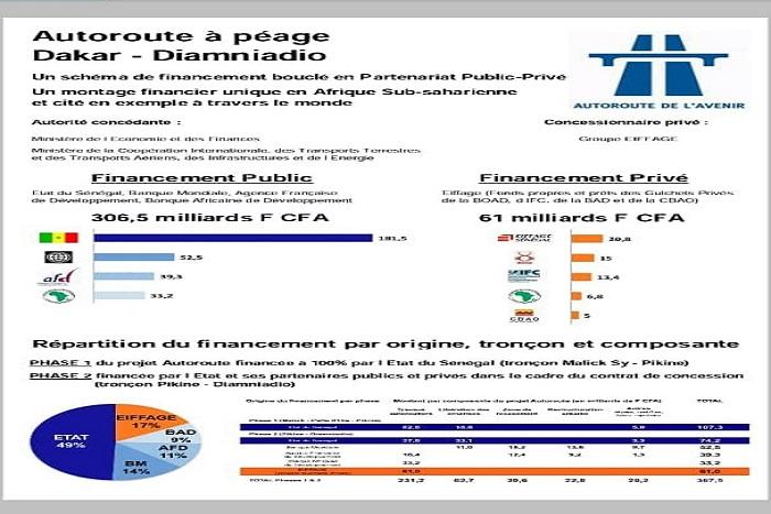 Autoroute à péage : le collectif exige la publication du contrat qui lie l'Etat à Eiffage