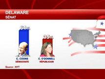 Élections américaines de mi-mandat - États-Unis: Les républicains majoritaires à la Chambre, le Sénat reste démocrate