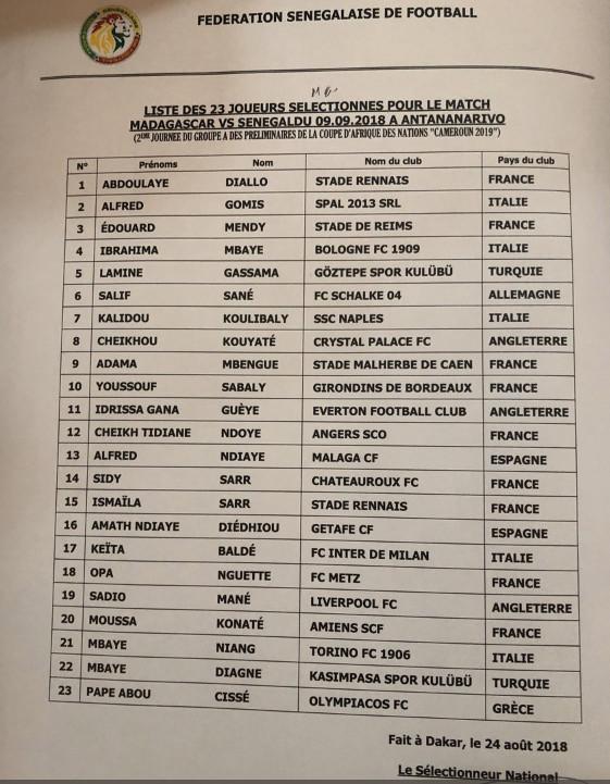 Madagascar / Sénégal : Voici la liste des 23 joueurs sélectionnés par Aliou Cissé
