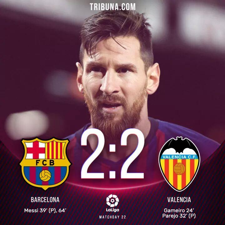 Liga: Lionel Messi évite le pire au Barça face à Valence