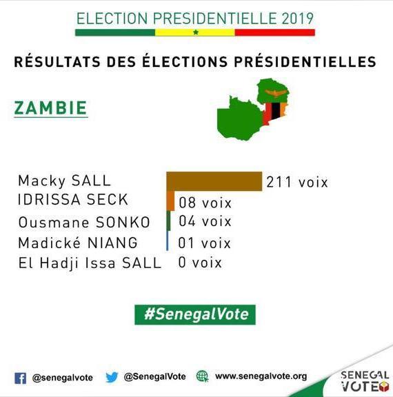 #scrutin24février2019: Tous les résultats en DIRECT