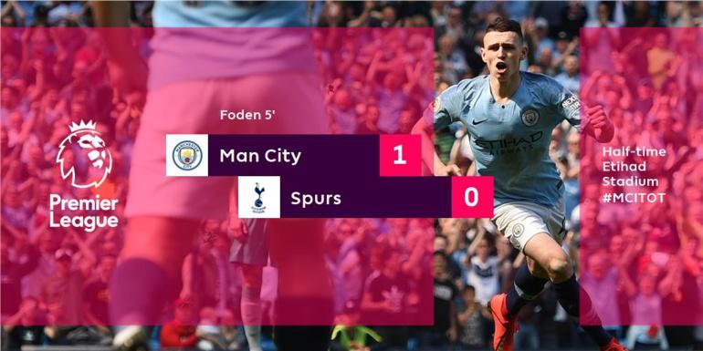 35e journée Premier League: City se remet de sa déception de mercredi en battant difficilement tottenham