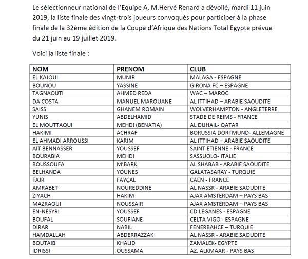 Maroc : Hervé Renard dévoilé la liste des 23 joueurs pour la CAN 2019