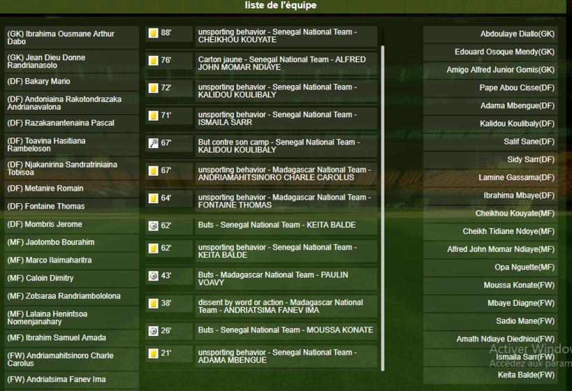 FAUX !!!  Sadio Mané ne compte qu'un seul carton jaune sur les feuilles de match CAF des éliminatoires de la CAN 2019