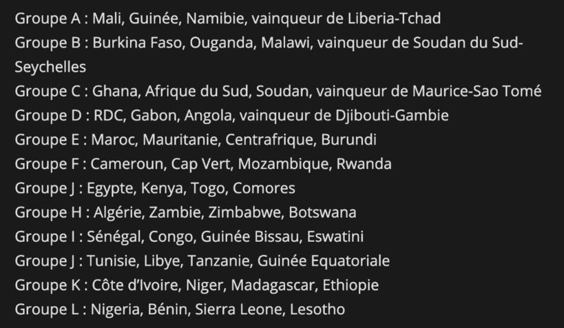 Éliminatoires de la Can-2021: La CAF dévoile les différentes poules