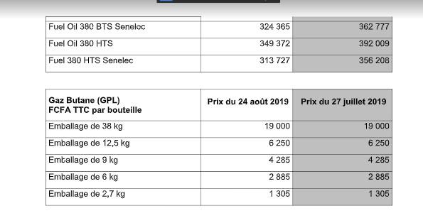 """Le Secrétariat permanent des Hydrocarbures dévoile une """"nouvelle"""" grille de prix des produits pétroliers"""