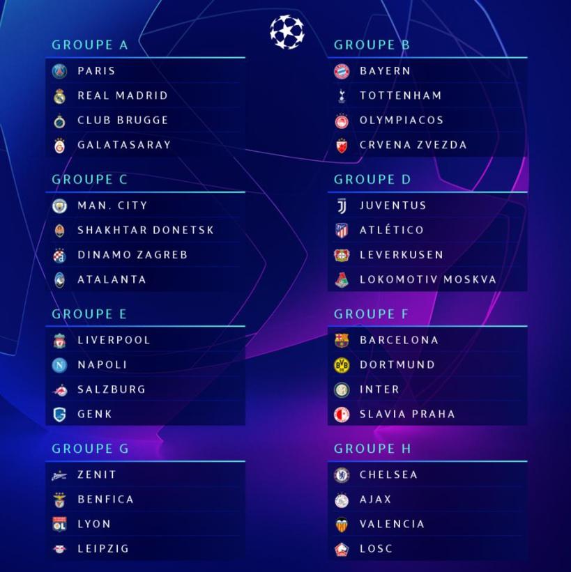 🔴 OFFICIEL ! Voici le tirage complet des phases de poules de la  Champions League  2019/20 !