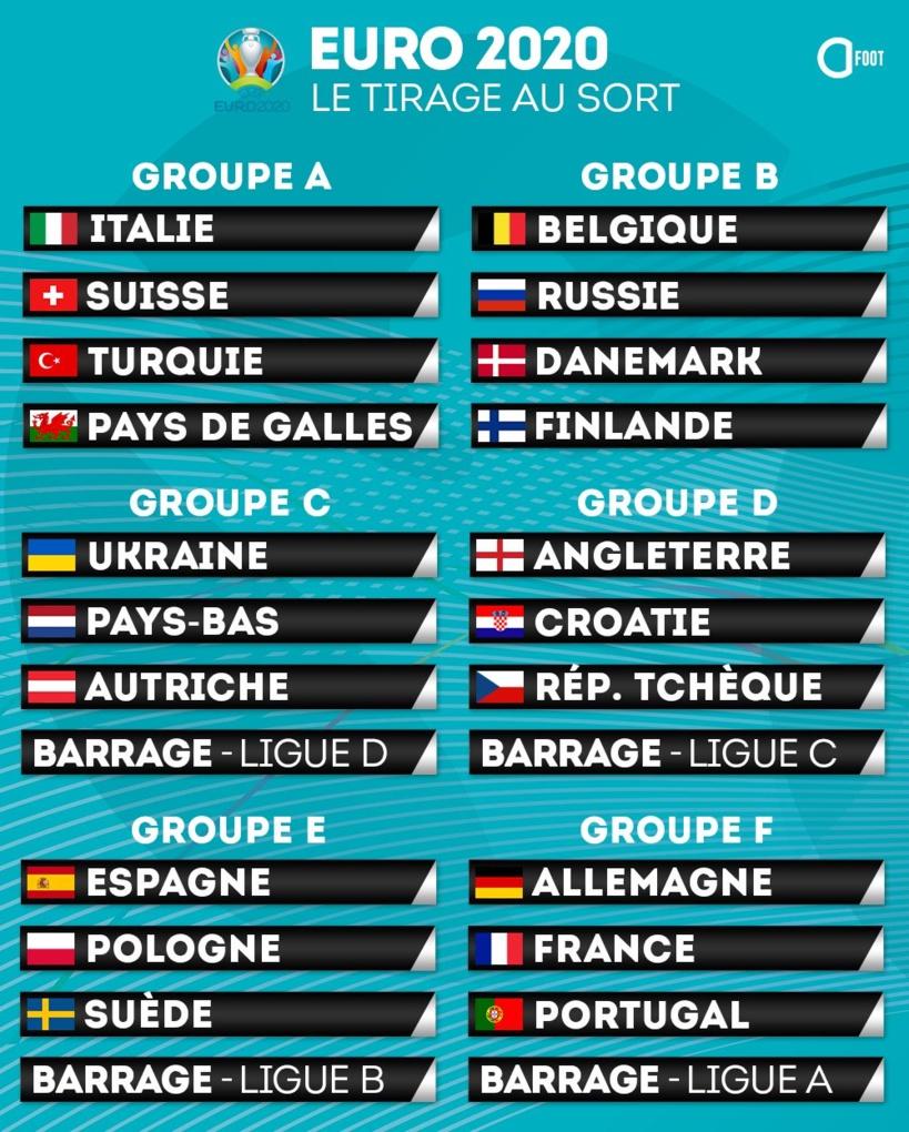 #TirageEuro2020 - L'Allemagne dans la même poule que la France et le Portugal