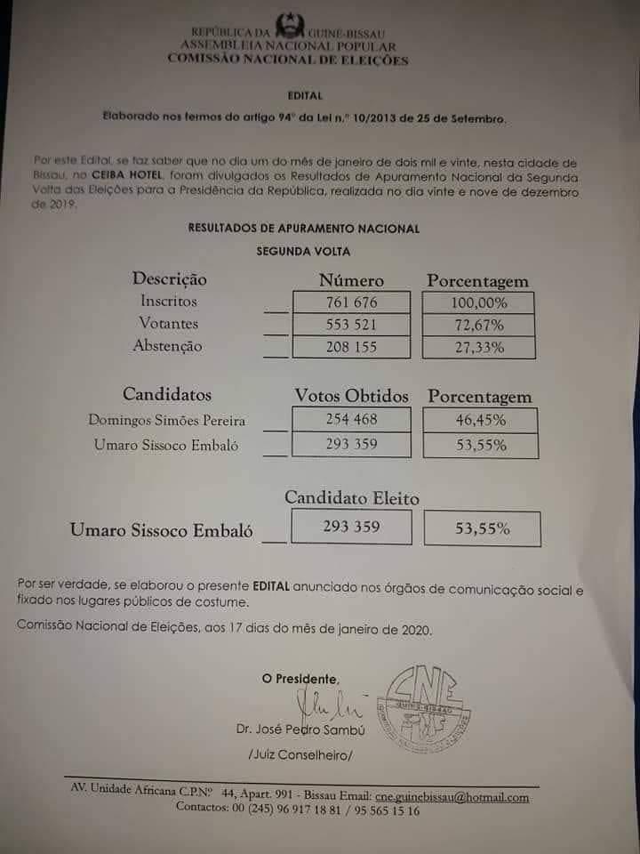 Guinée Bissau: la Commission Nationale des Elections vient de confirmer la victoire d'Umaro Sissoco Embalo