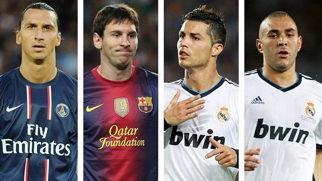 Ballon d'Or FIFA : Ibrahimovic & Benzema aux côtés de Messi et Ronaldo