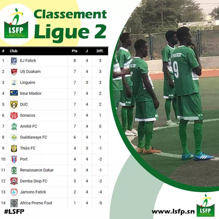 #FootlocalSn: le classement de la 4e journée des Ligues 1 et 2