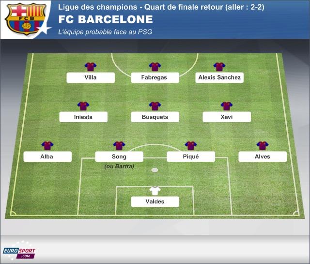 Ligue des champions: La blessure de Messi et la défense, deux énigmes au Barça