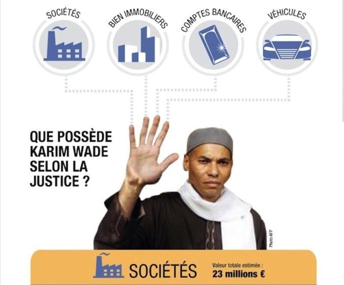Sénégal : Karim Wade, retour sur une chute libre Dakar (Jeune Afrique )