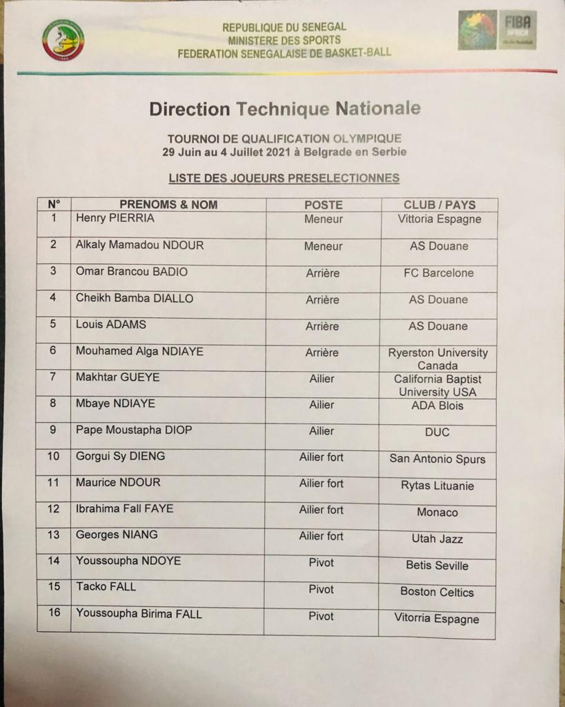 JO Tokyo: voici la liste des 16 «Lions» convoqués par Boniface Ndong pour le tournoi qualificatif de Belgrade