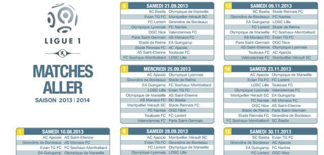 Les grandes dates du calendrier de la Ligue 1 française (téléchargeable)