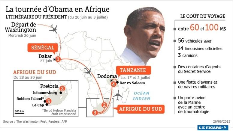 Obama en Afrique, de Gorée à Robben Island