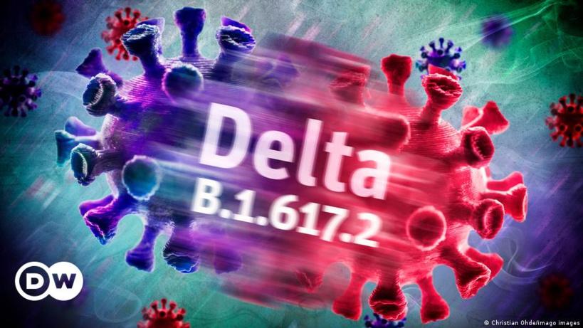 Covid : le variant Delta se répand dans le monde et fait exploser les cas