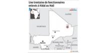 Des fonctionnaires maliens enlevés par des Touaregs à Kidal
