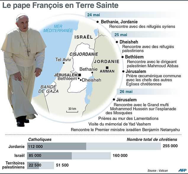 """Paix sur la terre de Jésus: Monseigneur Luis Mariano Montemayor informe que le """"Saint Père souhaite que tous les fidèles soient impliqués"""""""