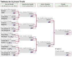 CDM 2014 : Programme et Calendrier complet des 8es de finale (GMT)