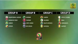 CAN 2015: programme du jour (poule B)