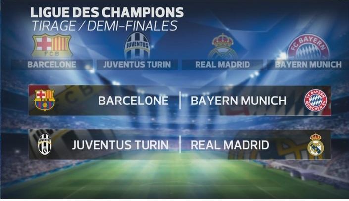 Dernière minute Ligue des Champions 2015: le tableau des 1/2 connu