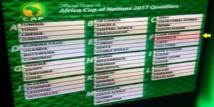 CAN 2017: Programme des éliminatoires de la première journée