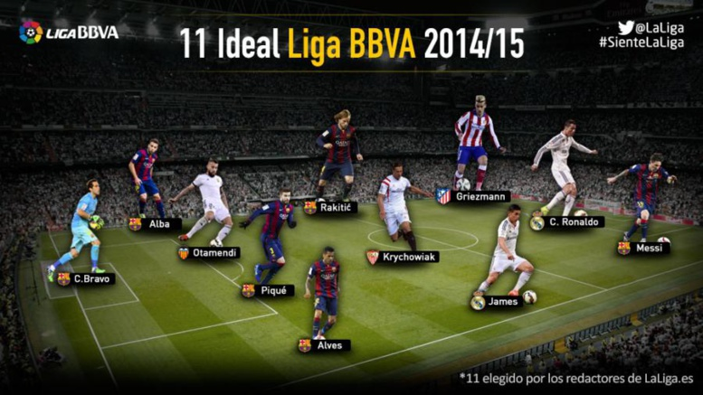 Liga 2014/15 : Le Onze type de la saison