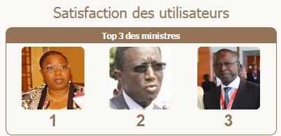 Baromètre du gouvernement du mois de juillet 2015: Amadou BA entre dans le top 3, le PM recule