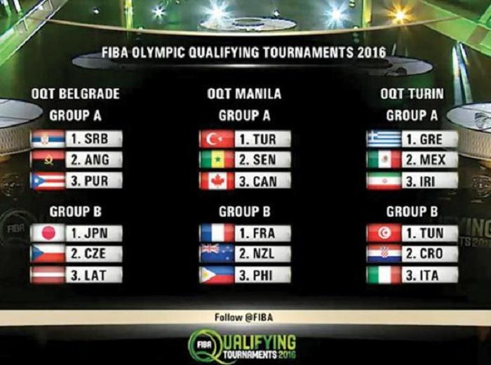 Tournoi préolympique JO 2016: le Sénégal dans la poule A avec le Canada et la Turquie