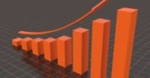 Croissance : l'activité économique en hausse de 6,3% au premier trimestre 2016