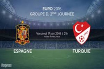 EN DIRECT. Euro 2016 : Espagne - Turque