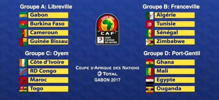 CAN 2017 - La poule A ouvre les hostilités ce samedi: Qui va succéder à la Côte d'Ivoire ?