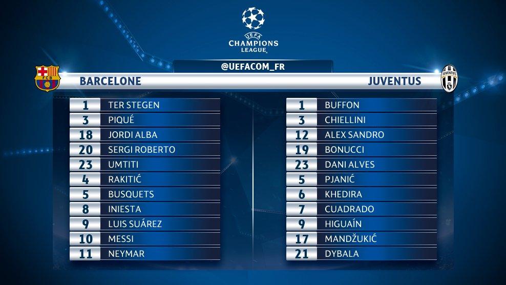 """C1 - 1/4 de finale retour : le onze (11) barcelonais pour la """"remontada"""" face à la Juventus de Turin"""