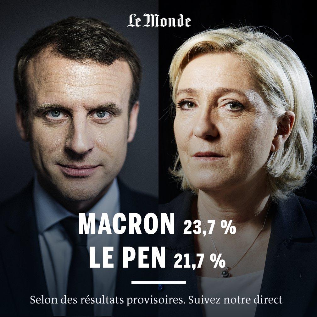 Après le premier tour, Macron peaufine sa stratégie, Le Pen part à l'assaut