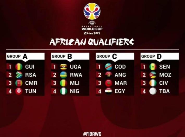 Qualifications coupe du monde 2019 le tirage au sort zone afrique - Qualification coupe du monde afrique ...