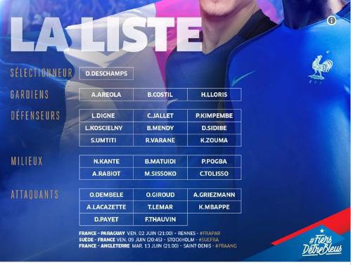 La liste de Didier Deschamps en direct