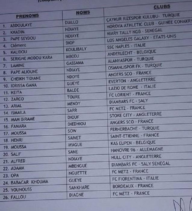 """Sénégal / Ouganda / Guinée Equatoriale: Aliou Cissé lâche 26 """"Lions"""""""