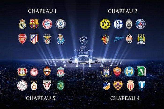 Suivez le tirage au sort de la ligue des champions en direct - Tirage de la coupe de la ligue en direct ...