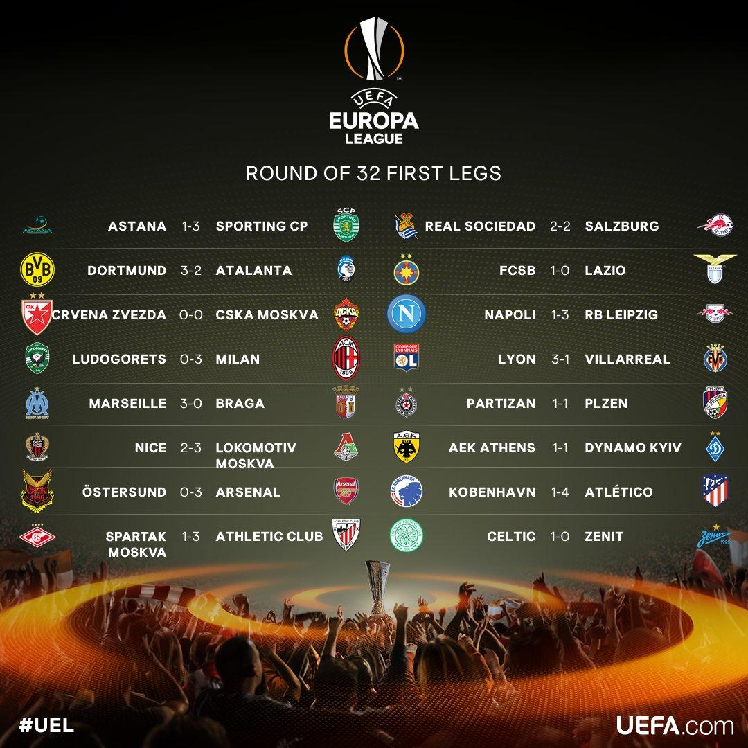 16e de finales aller europa league tous les r sultats de la soir e - Resultat coupe europa league ...