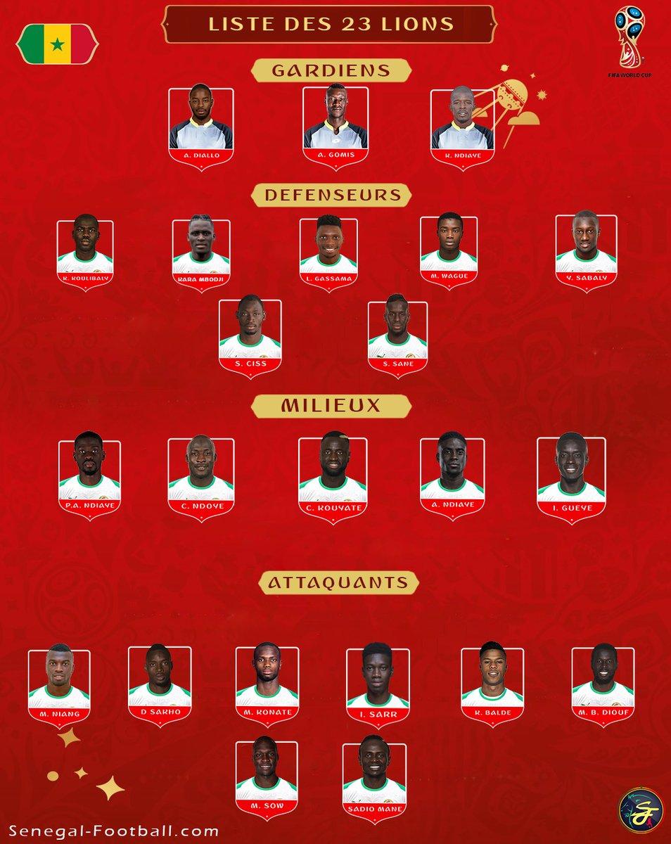 """Aliou Cissé lâche ses 23 """"Lions""""... sans un joueur local"""